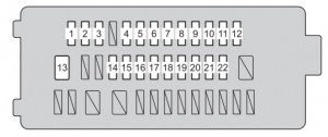 Toyota IQ - fuse box - instrument panel