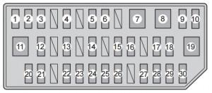 toyota prius plug in hybrid 2013 fuse box diagram europe rh autogenius info 1998 VW Cabrio Fuse Diagram 2012 VW Passat Fuse Diagram