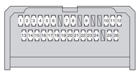 toyota verso (2009 - 2011) - fuse box diagram - auto genius toyota yaris fuse box diagram toyota verso fuse box diagram #3