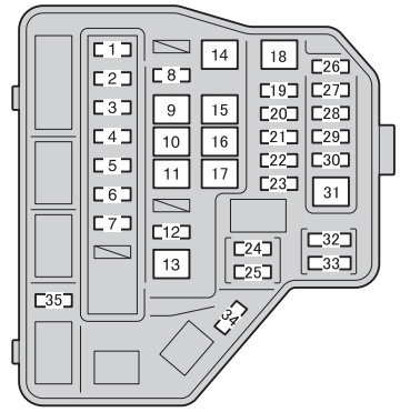 toyota verso fuse box diagram 1986 toyota corolla fuse box diagram toyoto verso s (2014) - fuse box diagram - auto genius #9