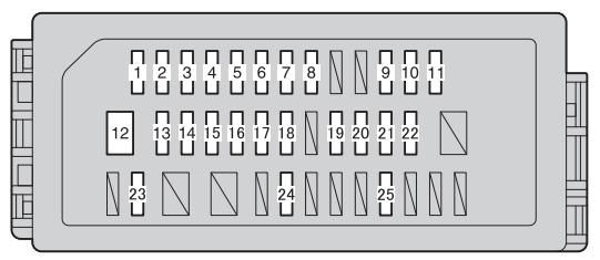 Toyoto Verso S 2014 Fuse Box Diagram Auto Genius