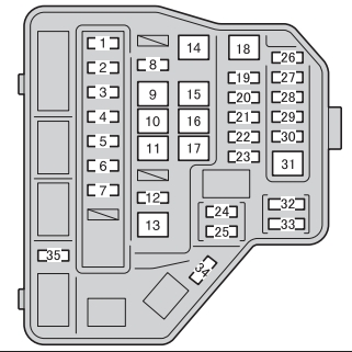 toyota yaris mk3  2011 2012  fuse box diagram auto toyota yaris mk2 fuse box diagram 2010 toyota yaris fuse box diagram