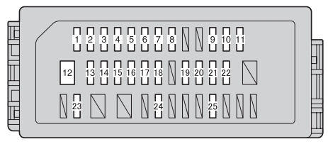 toyota yaris mk3 (2013 2015) fuse box diagram auto genius toyota yaris speedometer toyota yaris mk3 fuse box instrument panel