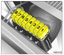 Vauxhall Meriva A fuse box engine compartment vauxhall meriva a (2002 2010) fuse box diagram auto genius vauxhall vectra fuse box layout 2004 at virtualis.co