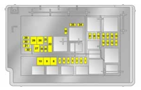 vauxhall corsa b fuse box location vauxhall corsa d (2007 - 2008) - fuse box diagram - auto ...