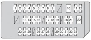 Toyota Land Cruiser 150 - fuse box - instrument panel