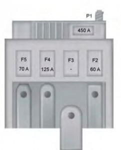 Ford Figo Aspire - battery fuse box - diesel (India version)