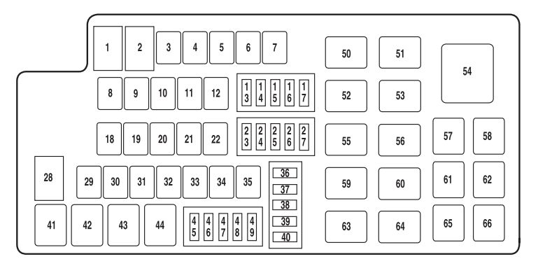 Lincoln Mks  2008 - 2012  - Fuse Box Diagram