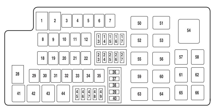 lincoln mkt  2008 - 2012  - fuse box diagram