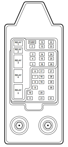 lincoln navigator i mk1  first generation 1998 - 2002  - fuse box diagram