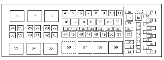 Lincoln Navigator Iii Mk3  Third Generation 2007 - 2014  - Fuse Box Diagram