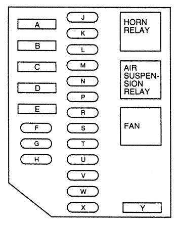 Lincoln town car second generation high current fuse lincoln town car mk2 (1997) second generation (1990 1997 1995 lincoln continental fuse box diagram at fashall.co