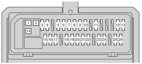 toyota corolla  2006 - 2013  - fuse box diagram