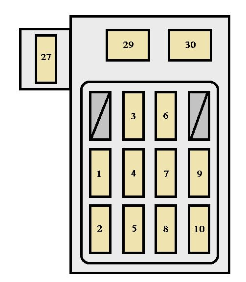toyota corolla (1997) – fuse box diagram