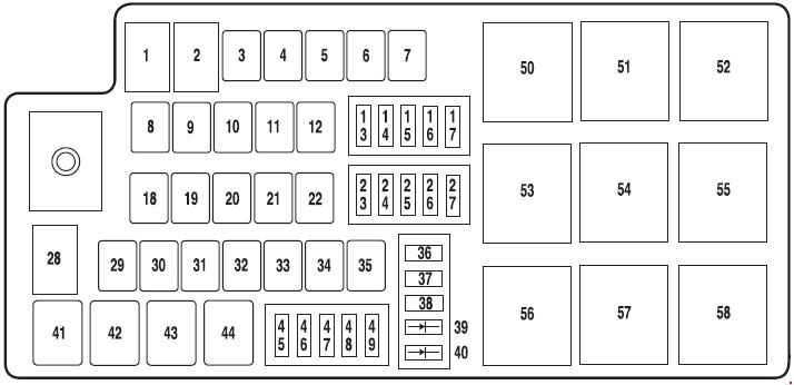 fuse box diagram for 2010 lincoln mkz
