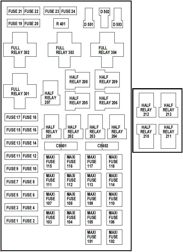 lincoln navigator   fuse box diagram auto