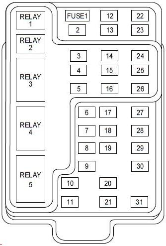 Lincoln Navigator (1999 - 2002) - fuse box diagram - Auto GeniusAuto Genius