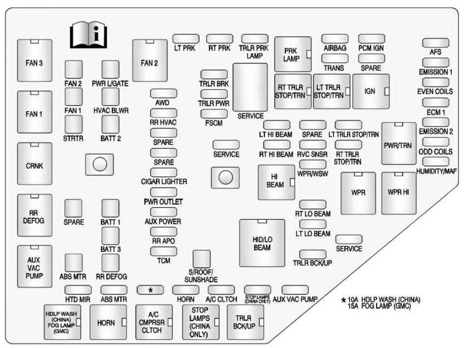 Buick Enclave 2013 Fuse Box Diagram Auto Genius
