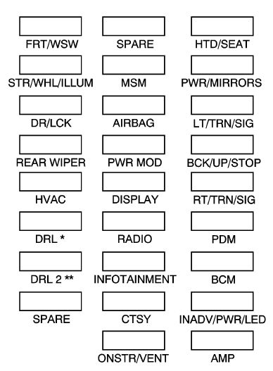 2002 Eclipse Radio Fuse - Wiring Diagram •
