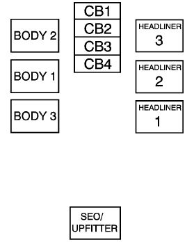 Chevrolet Avalanche 2nd Generation Fuse Box Diagram on chevrolet power window diagram
