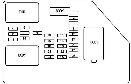 chevrolet avalanche (2008) – fuse box diagram