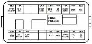 Maruti suzuki fuse box primary fuse 300x146 maruti suzuki eeco (petrol) fuse box diagram auto genius hyundai santro xing fuse box at edmiracle.co