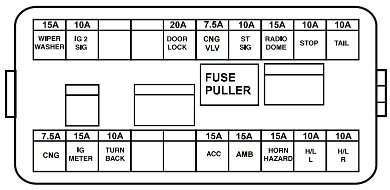 Maruti suzuki fuse box primary fuse maruti suzuki eeco (petrol) fuse box diagram auto genius  at fashall.co