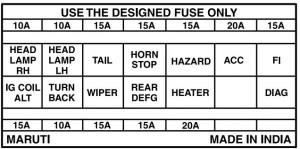 maruti suzuki gypsy petrol fuse box diagram auto genius. Black Bedroom Furniture Sets. Home Design Ideas