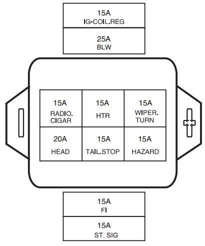 suzuki swift fuse box maruti    suzuki    omni  petrol     fuse       box    diagram auto genius  maruti    suzuki    omni  petrol     fuse       box    diagram auto genius
