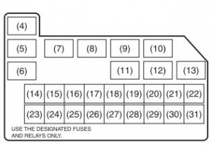 Maruti Suzuki Ritz - fuse box - engine compartment 2 (petrol)