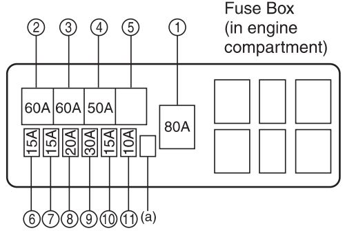 Maruti-suzuki-zen-estilo-fuse-box-engine-compartment  Cavalier C Diode Wiring Diagram on