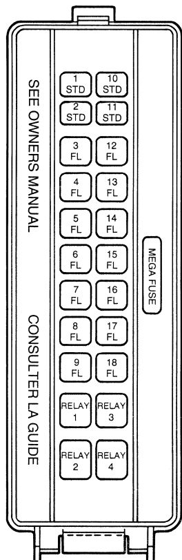 Mercury Cougar 7th Generation (1989 - 1997) - fuse box diagram - Auto GeniusAuto Genius