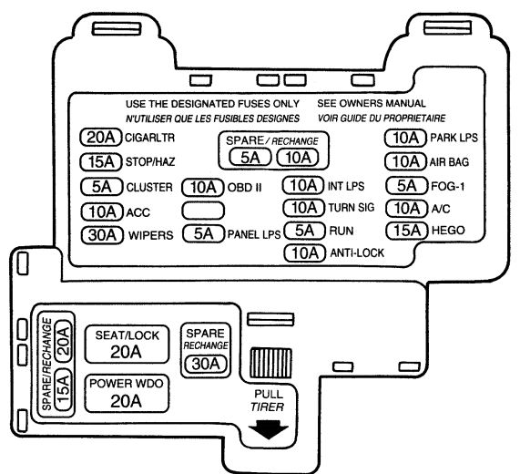 Mercury cougar 7th generation fuse box instrument panel 1995 toyota avalon fuse box diagram schematics wiring diagram