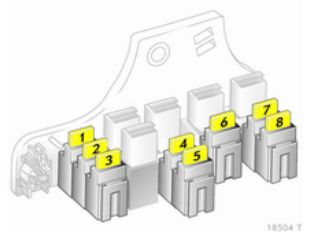 Opel Zafira Family bezpieczniki bagaznik wersja a vaxuhall zafira b (2005 2015) fuse box diagram auto genius vauxhall vectra fuse box layout 2005 at aneh.co