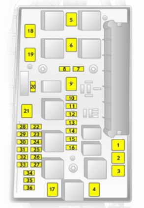 vaxuhall zafira b (2005 2015) fuse box diagram auto genius zafira b rear fuse box location vaxuhall zafira b (2005 2015) fuse box diagram