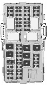 Opel KARL - bezpieczniki - deska rozdzielcza