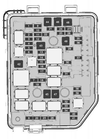 opel karl fuse box diagram auto genius