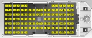 Opel Meriva A - fuse box - passenger compartment