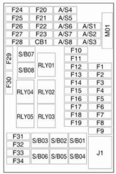 Vauxhall vivaro fuse box diagram vauxhall vivaro fuse box pdf vauxhall mokka 2016 fuse box diagram auto genius vivaro relay box at vauxhall vivaro asfbconference2016 Image collections