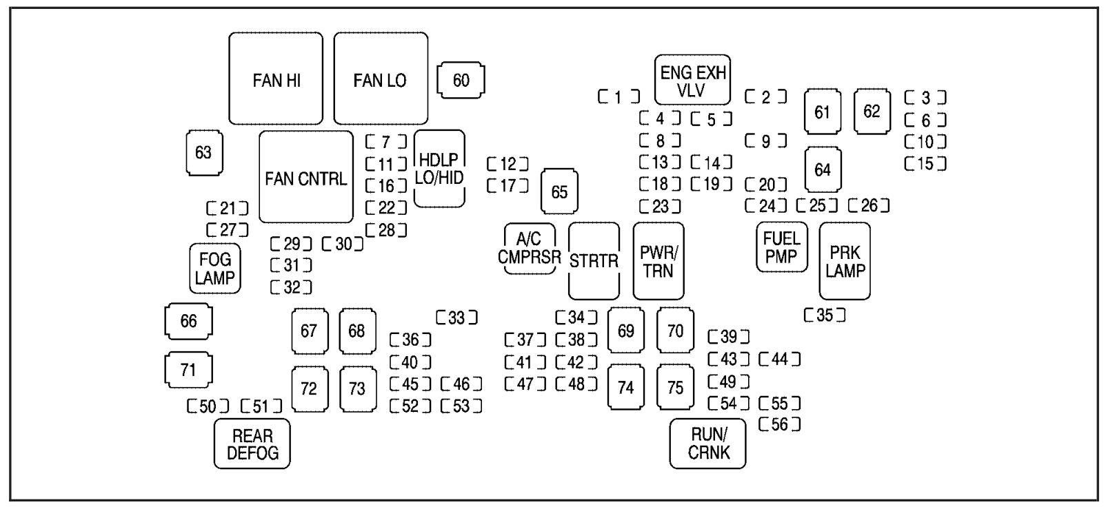 chevrolet avalanche - fuse box diagram - engine compartment