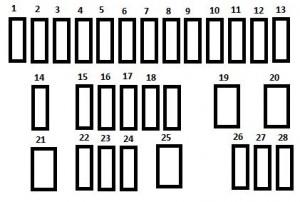 Citoren C1 mk2 - fuse box - under dashboard