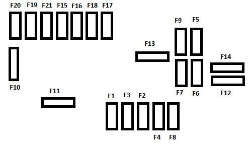 citroen c3 mk3  from 2009  - fuse box diagram