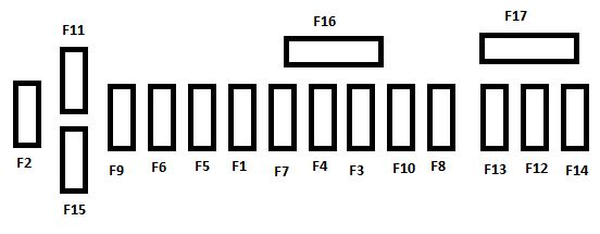 citroen c4 mk1  2004 - 2010  - fuse box diagram