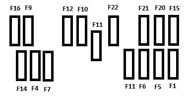 citroen berlingo  2008 - 2011  - fuse box diagram