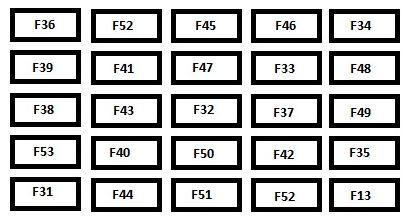 Citroen Relay II - Citroen Jumper II - (2006 - 2010) - fuse box ...