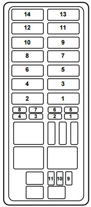 mercury mountaineer first generation fuse box mercury mountaineer first generation 1996 2001 fuse box diagram