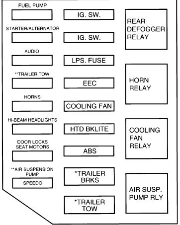 98 mercury tracer fuse diagram read all wiring diagram 2000 Mercury Sable Fuse Box Diagram