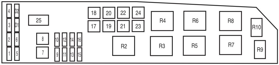 Mercury Mariner  2006 - 2010  - Fuse Box Diagram