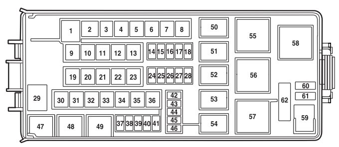 Mercury Milan (2005 – 2009) – fuse box diagram | Auto Genius
