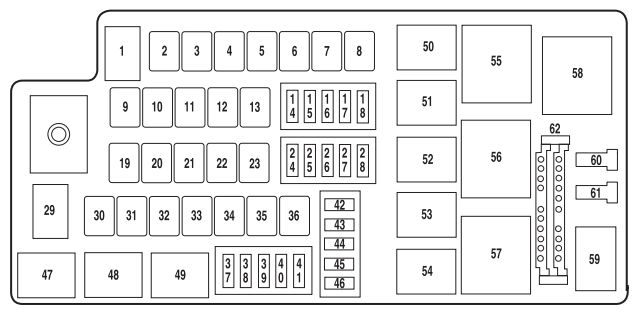 mercury montego  2005 - 2007  - fuse box diagram